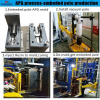 apg molding machine  for low voltage current transformer for sale