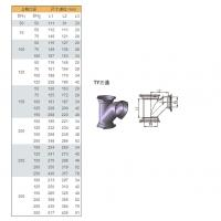 Wholesale Threaded Galvanized Cast Iron Pipes Fittings With Flexible Joint Sewerage from china suppliers