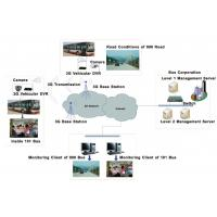 Quality 3G Video Server for Vihecle, Vehicle-mounted Wireless DVR, 3G/WiFi Vehicular DVR for sale