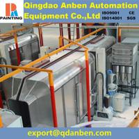 Qingdao Anben Automation Equipment Co.,Ltd