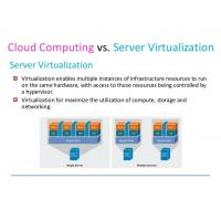 Wholesale Save Energy Virtualized Data Center Server To Move Things To Cloud from china suppliers