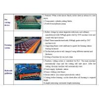 Good Price Metal Glazed Tile Roll Forming Machine