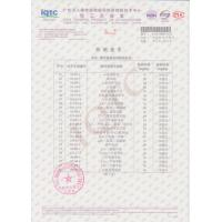 zhongshan qing run he daily-use products co.,ltd Certifications