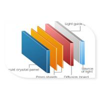 Wholesale 15.6 inch Skylite Polycarbonate Prism LGP Film Sheet UV Protection from china suppliers