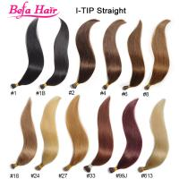 Wholesale Luxury Soft Tip Hair Extensions Can Available For White People from china suppliers