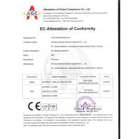 Beijing Zohonice Beauty Equipment Co.,Ltd. Certifications