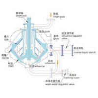 Wholesale Adopting top-suspension driving starch centrifugal separators for corns from china suppliers