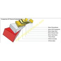 Wholesale Hot Dip Zinc Coated Corrugated Metal Roofing Sheets EPS Panels from china suppliers