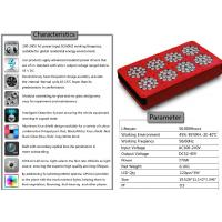 Buy cheap High quality apollo led grow light 300W for plant growing-apollo 8 from wholesalers