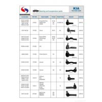 Wholesale Ball Joint Kia from china suppliers