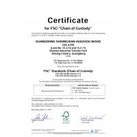 Guangzhou Huafangzhou Wood Co.,Ltd. Certifications
