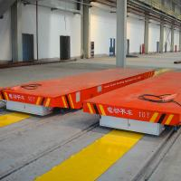 Wholesale Flat transport carriage powered by busbar with steel frame on railways from china suppliers