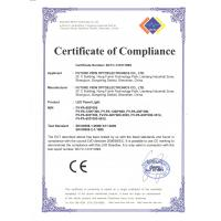Future View Optoelectronics Co.,Limited Certifications