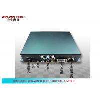 Wholesale High Resoluton Standalone Digital Signage Advertsing Media Player from china suppliers
