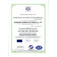 Dongguan JiuWang Electronics Co.,Ltd Certifications
