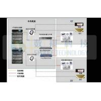 Wholesale Multi Functional Theater Control System with Sell ticket and management system from china suppliers