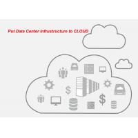 Wholesale High Performance Training Center Cloud Computing In Education Sector from china suppliers