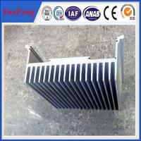 Wholesale aluminium flat heat sink price per kg, china industrial profile aluminium OEM from china suppliers