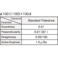 IMAGE:Standard tolerance chart of round and square bars