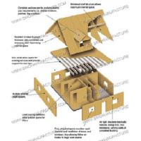 Buy cheap Structural insulated panels Prefabricated House from wholesalers