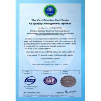 Shenzhen Cableader Electronics Technology Co.,Ltd Certifications