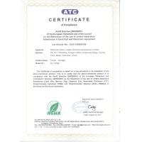 Shenzhen Ocean-Leader Electronic Development Limited Certifications