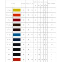 Wholesale Customized Dyestuff S / WNN Series Multi Color Textile Dyes and Chemicals from china suppliers