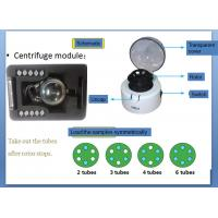 Wholesale Portable Spectrophotometer Lab Accessories Centrifuge  Module from china suppliers