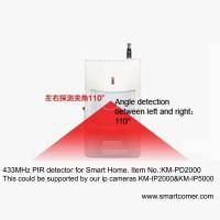 Wholesale Wireless PIR Motion Detector 433MHz For Home Security Alarm camera system from china suppliers