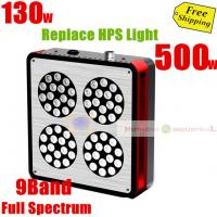 Quality Input 100-240V square LED grow light 120W with 50000hours lifespan for sale