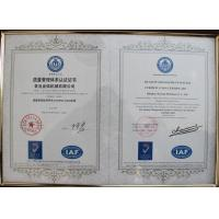 Qingdao Jinxuan Machinery Co.,Ltd Certifications