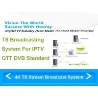 Wholesale Digital Media Content Creation 4K MPEG TS Stream Broadcast System Online Server Push Media from china suppliers