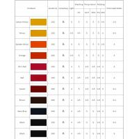 Wholesale Multi Color Dyestuff Low Temperature JJS Series Fine Powder Dyestuffs and Chemicals from china suppliers