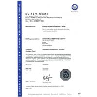Guangzhou MeCan Medical Limited Certifications