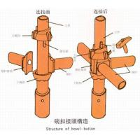 Wholesale Scaffolding Supporting system from china suppliers