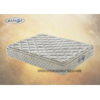 Wholesale 10 Inch Pillow Top Mattress Topper , Convoluted Foam Mattress Topper Queen Size from china suppliers