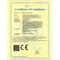 Ninghai Zhouhua Die Casting Co.,Ltd Certifications