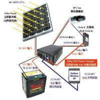 Wholesale Wind Turbine & Solar Power Panel Integrated System for CCTV System from china suppliers