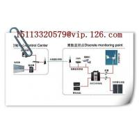 Wholesale Wind and solar hybrid power CCTV Camera monitoring system from china suppliers