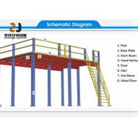 Buy cheap 2 Layer Mezzanine Storage Platform / Steel Mezzanine Floor , Capacity 500kg - 4000kg/Sqm from wholesalers