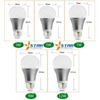 E14 5W Energy Saving Led Light Bulbs Epistar 2835 Chip Kitchen Application