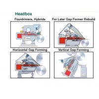 Hydraulic headbox/Paper machinery