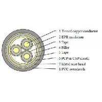 Wholesale Shipboard Power Cable from china suppliers