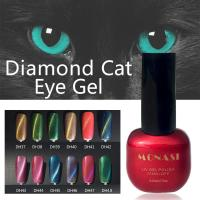 Wholesale DIY 3D magnetic cats eyes for nail gel polish magical cat eye magnets from china suppliers