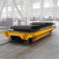 Wholesale Hot Sale China Material Handling Railway Bogie using in steel plant from china suppliers