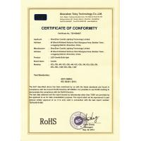 Shenzhen Candle Lighting Technology Limited Certifications