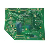 Wholesale High TG Immersion Gold  RF Double Side Pcb For Satellite Transmiter from china suppliers