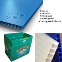 Wholesale Impact Resistant corrugated plastic packaging sheets For Indoor / Outdoor from china suppliers