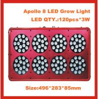 Wholesale 2016 best selling grow light CIDLY LED 8 led grow light 300w,led greenhouse light 300W from china suppliers