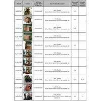 Wholesale Wood plastic garden planters summary from china suppliers